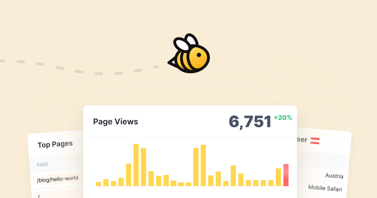 Splitbee - Your all-in-one analytics and conversion platform